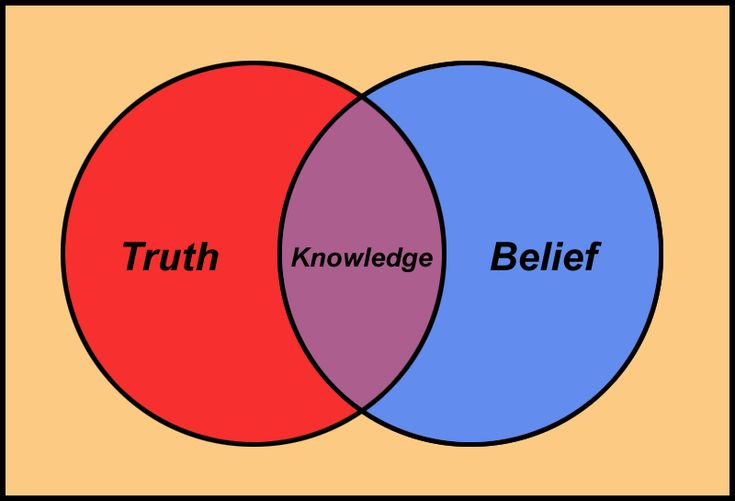 """is justified true belief knowledge essay Edmund gettier's 1963 paper, """"is justified true belief knowledge,"""" presented a serious challenge to the traditional analysis a conceptual analysis this essay ( and much of contemporary anglo-american epistemology) is concerned with propositional knowledge, knowledge-that, only 2some technical."""