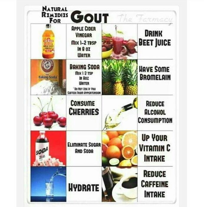 Foods to prevent/help/avoid GOUT | Health | Pinterest | Food