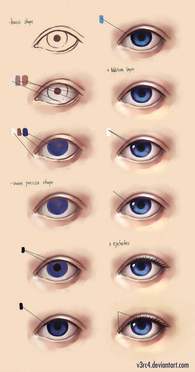 Semi realistic eye - step by step by V3rc4 on deviantART