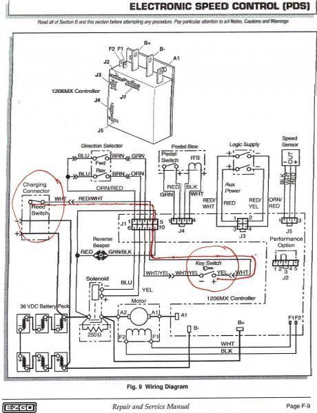 Ez Go Wiring Diagram | Electrical diagram, Electric golf ...