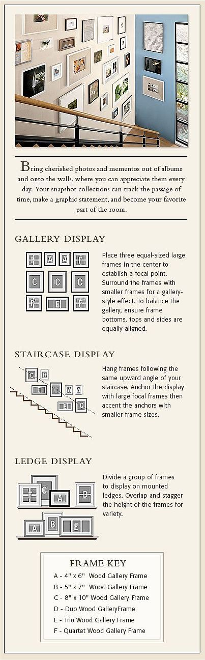 Different Layouts and Sizes to Create a Photo Gallery Wall