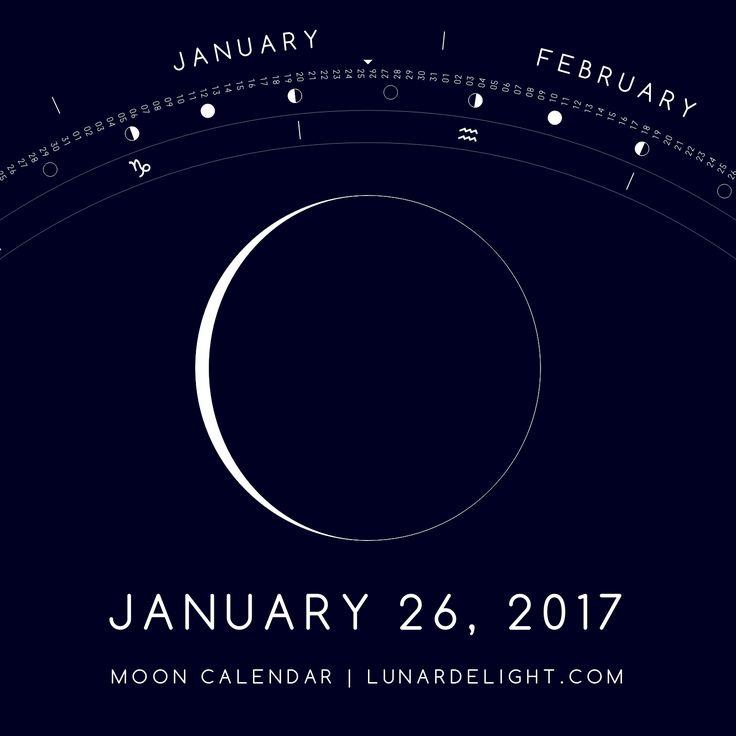 Thursday, January 26 @ 02:15 GMT  Waning Crescent - Illumination: 4%  Next New Moon: Saturday, January 28 @ 00:08 GMT Next Full Moon: Saturday, February 11 @ 00:33 GMT