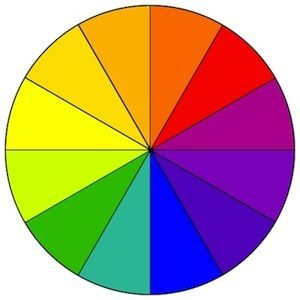 What is your color IQ? How good are you with colors for your home?