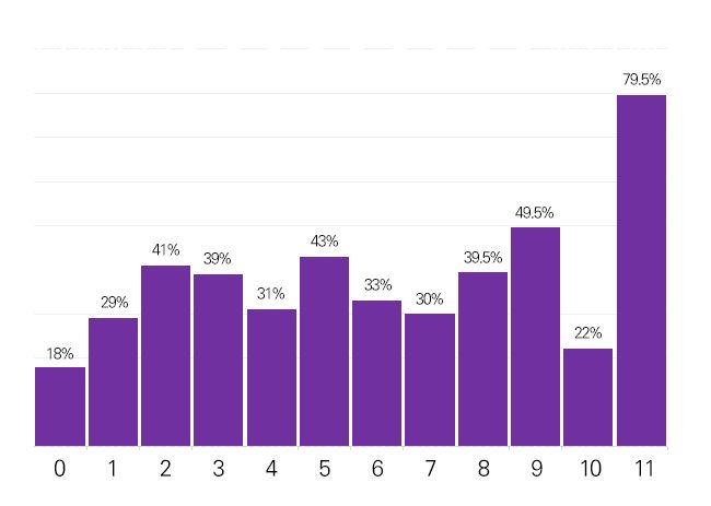 해시태그, 과연 몇 개나 써야 할까요? - 아이보스 : 온라인마케팅, 인터넷마케팅 커뮤니티 > 마케팅 > 소셜 · 모바일 > SNS마케팅