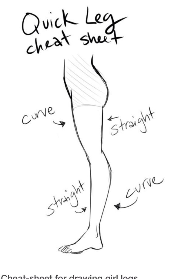25 best ideas about figure drawing tutorial on pinterest