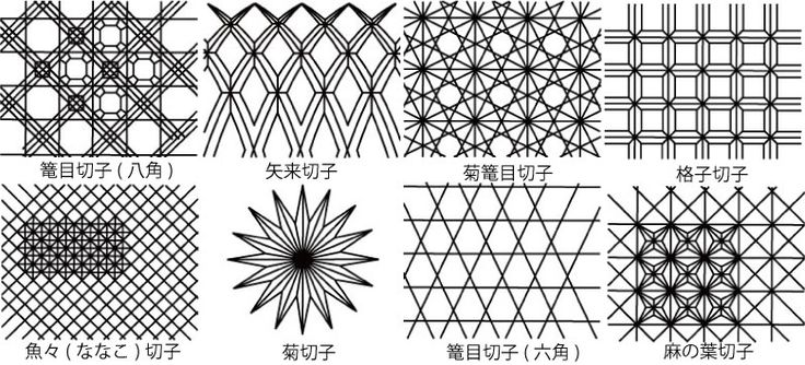 Kiriko Patterns