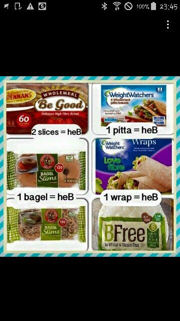 Slimming world Healthy extra B's