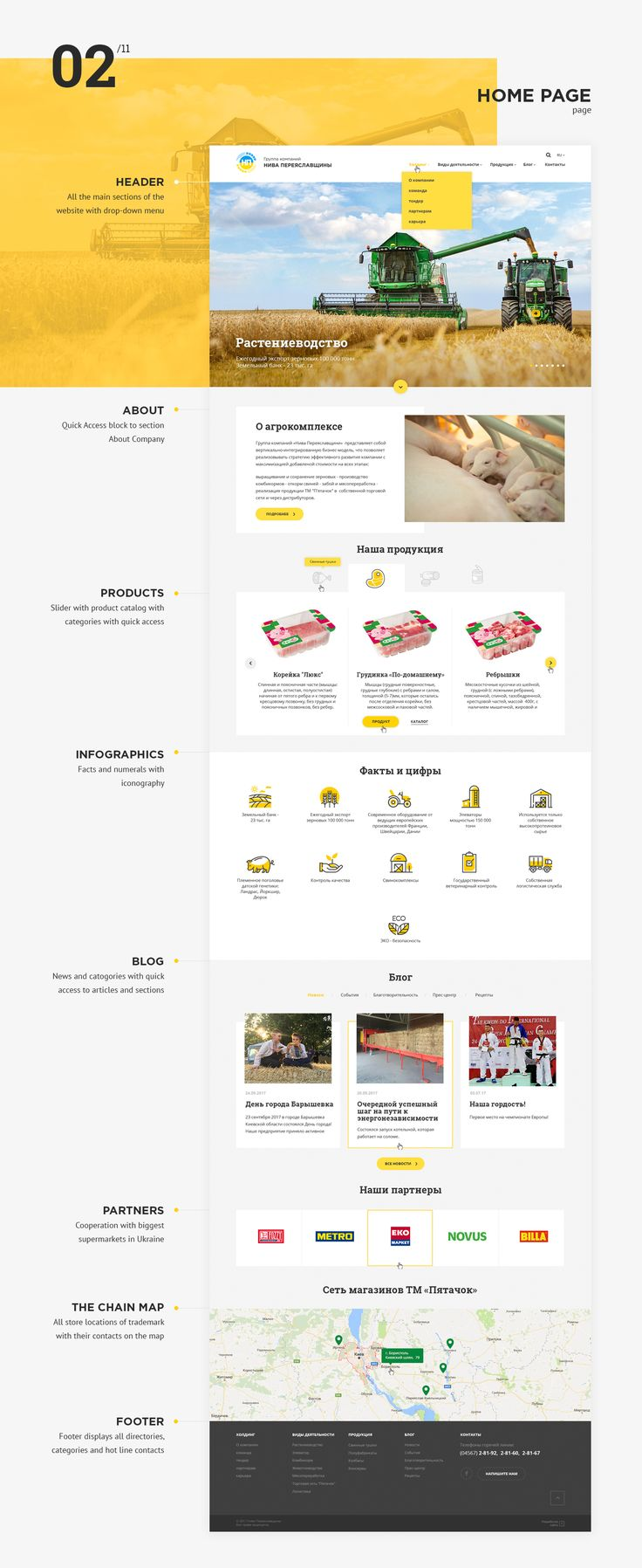 AgricultureAgriculture Website redesign of full-cycle agricultural complex