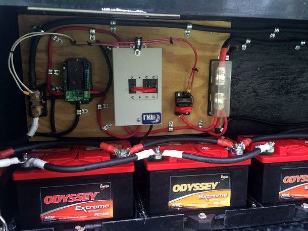 April Mod Contest Mega Mods RV Batteries and Solar