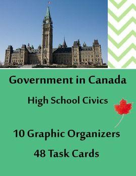 Canada's Government: High School Civics - 10 Graphic Organ
