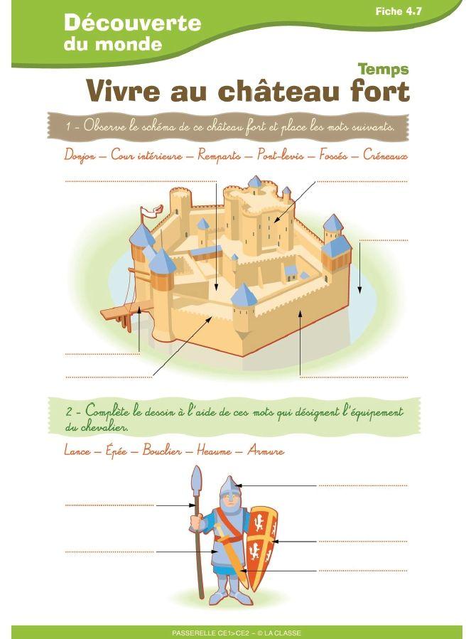 10 fiches destinées aux élèves de CE1 (utilisables en CE2) pour aborder l'histoire, de la préhistoire à nos jours, de manière ludique.
