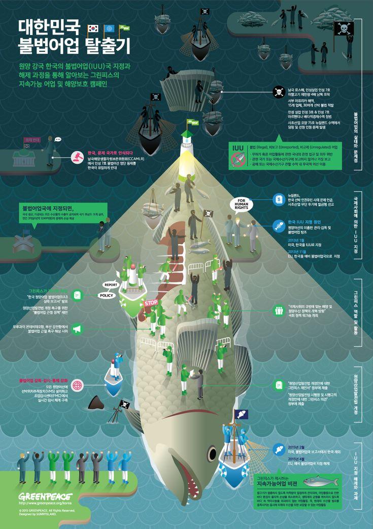 [infographic] '대한민국 불법어업 탈출기'에 대한 인포그래픽