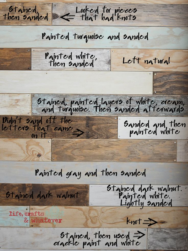 Am I the only one who's been drooling over all the plank walls that pop up daily on Pinterest? I had plank walls pinned for forever, and a c...