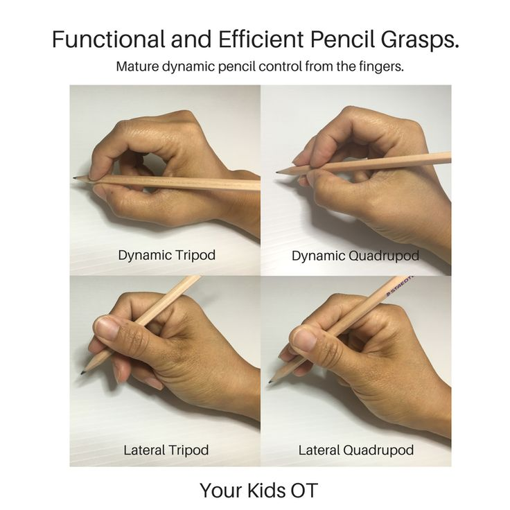 Functional and efficient Pencil Grasp.  Dynamic Tripod, dynamic quadrupod, lateral tripod, lateral quadrupod.  Your Kids OT