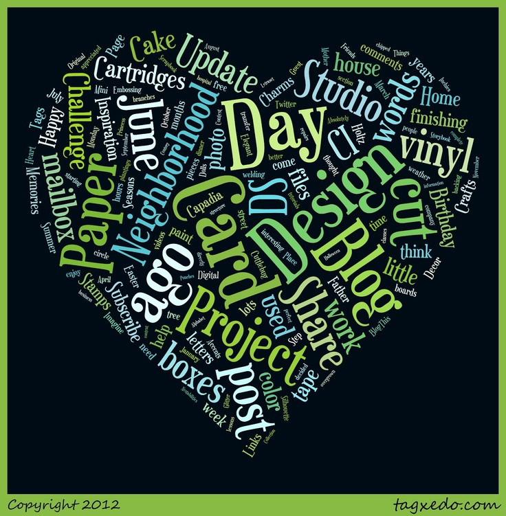 how to make a wordle with phrases