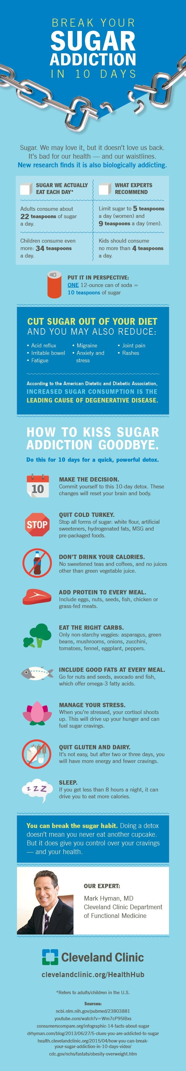 Get Rid of Sugar Addiction in 10 Days  Do you have a sweet tooth? Most of us will overindulge at times. But the more sugar we consume, the more we want, says Mark Hyman, MD. However, the good news is that people can break the sugar addiction in 10 days. Here's how.