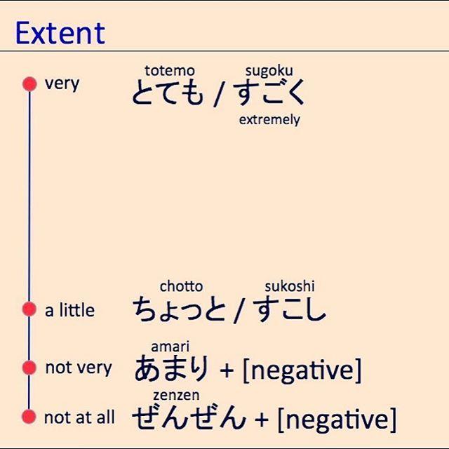 Language Hiragana: #Japanese #Nihongo #Language #Learn #study #grammar