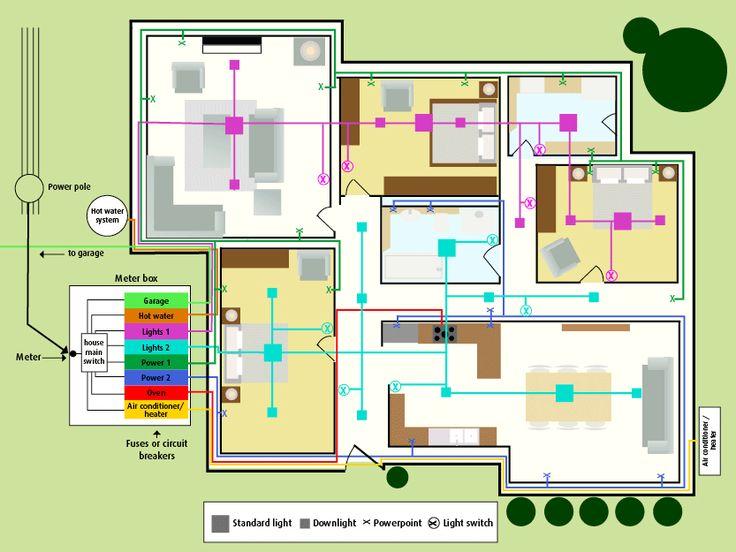 House Wiring Schematic Diagram House Wiring Schematic Diagram