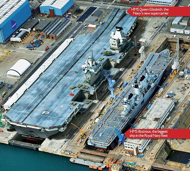 HMS Queen Elizabeth is being built in sections, which are then transported by sea to the Number 1 Dock at Rosyth, just north of Edinburgh, to be welded together