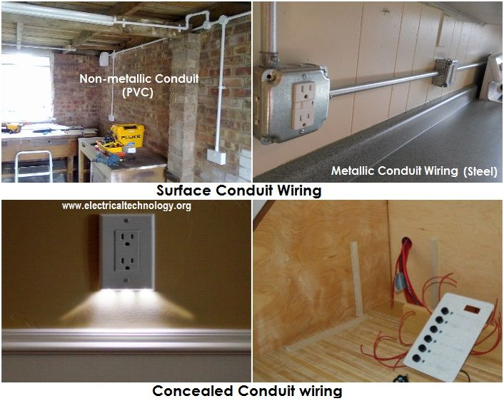 Types Of Wiring Systems And Methods Of Electrical Wiring Home Electrical Wiring Electrical Wiring Types Of Electrical Wiring