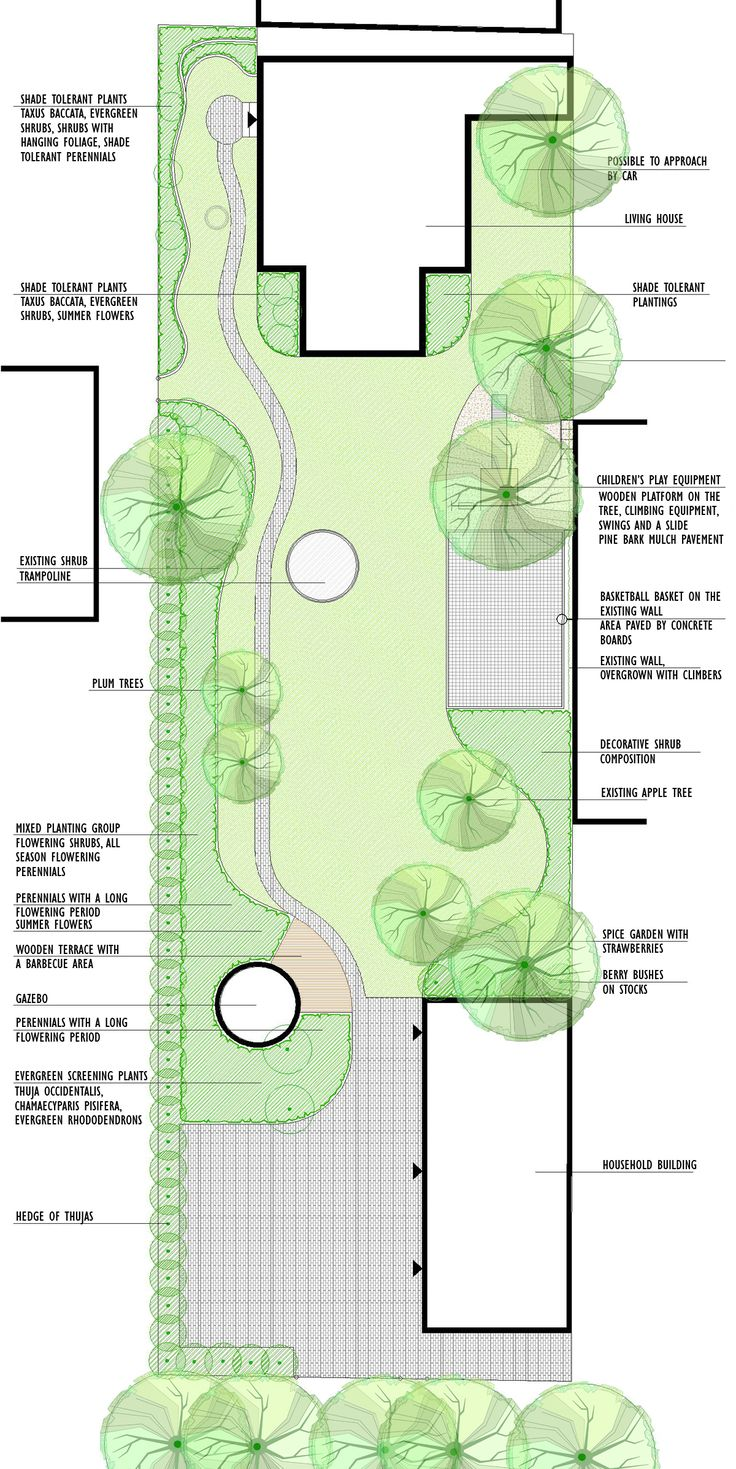 garden design long narrow plot