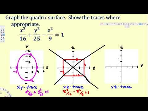 Quadric Surface - The Hyperboloid of One Sheet - Vector Calculus