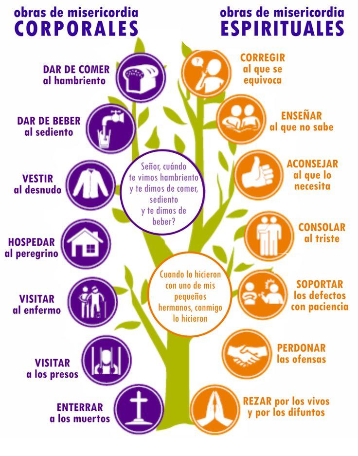 Les compartimos una infografía con las obras de misericordia, corporales y espirituales, para poder participar en el reto #RegalaMisericordia