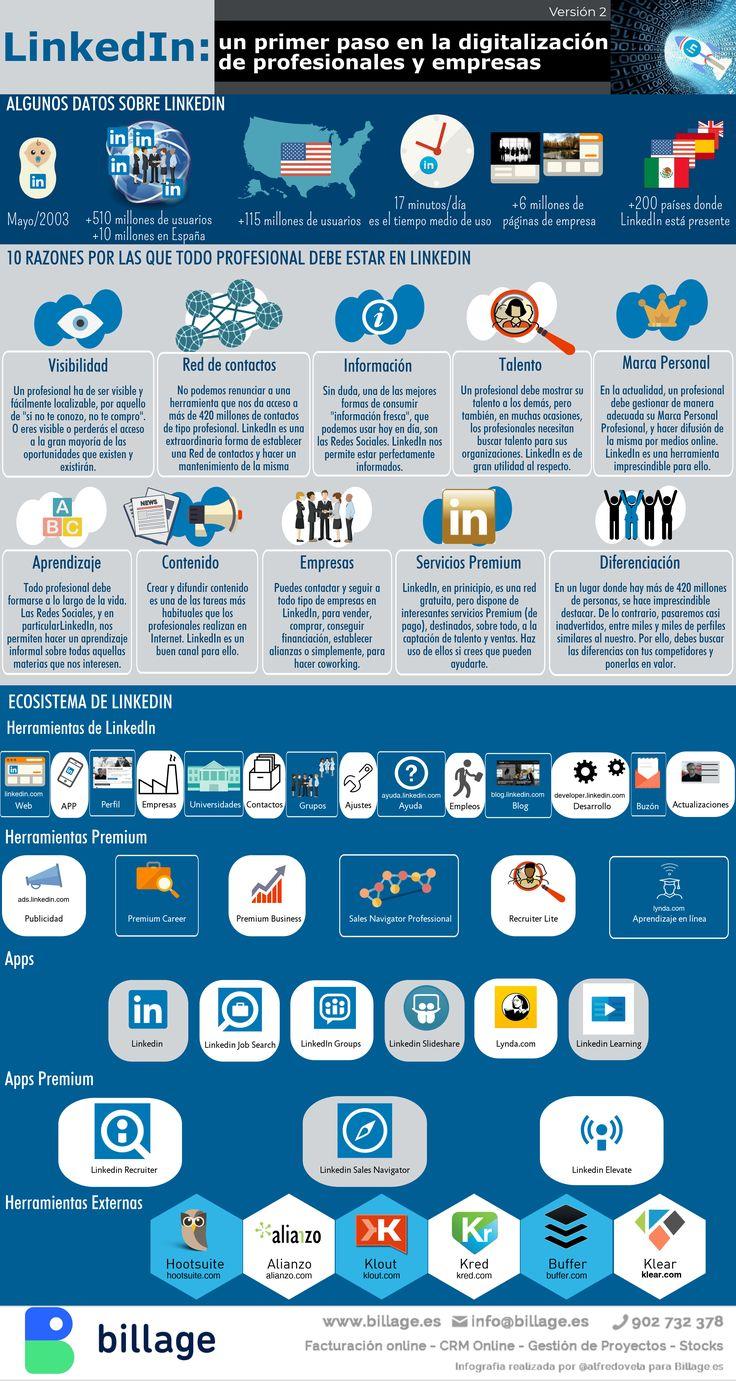 LinkedIn: un primer paso en la digitalización de profesionales y empresas (versión 2) #infografia #arteparaempresa #marketing #motivacion #sueña #activate