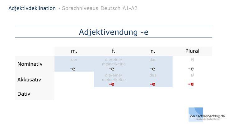 10 best images about deutsch lernen grammatik on
