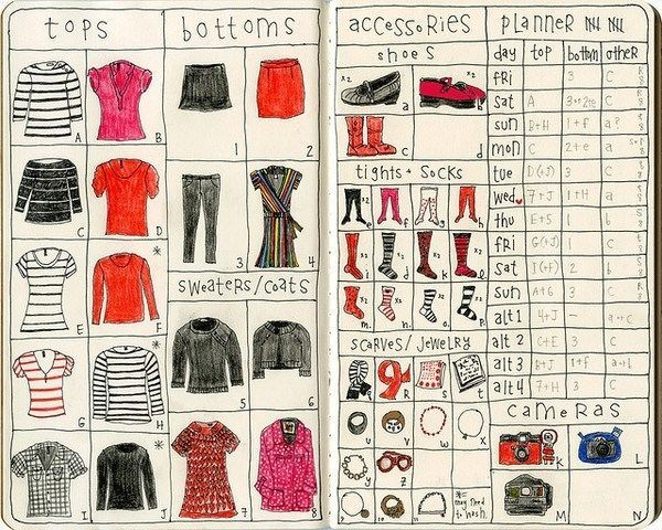 Give your closet a quick overview before you get started.