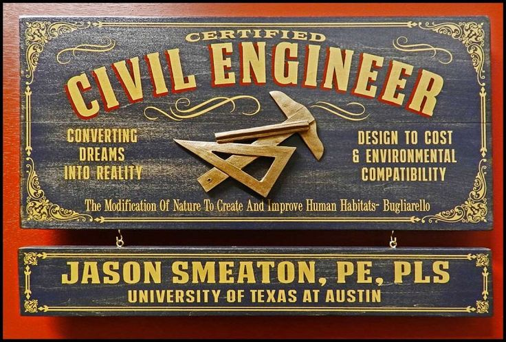 """Civil Engineer Vintage Plank Nameplate Sign Personalized Bar Man Cave 24""""X11"""" by KandKSales on Etsy https://www.etsy.com/listing/243020295/civil-engineer-vintage-plank-nameplate"""