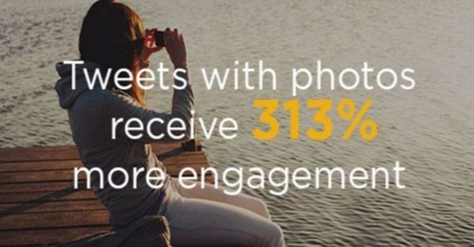 TWITTER FOR BEGINNERS, HOW TO INCREASE YOUR ENGAGEMENT BY 313%