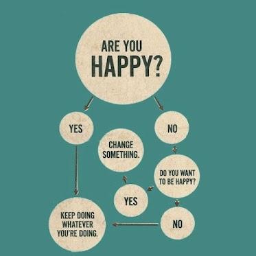 Are you happy? Via Sonia Gil on Google+