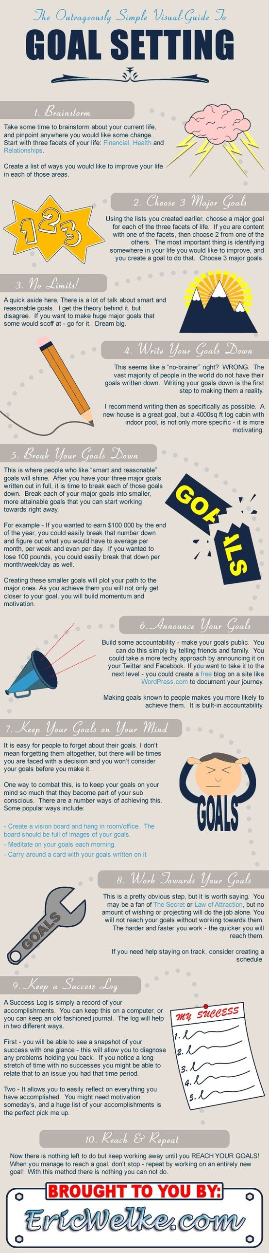 best images about goal setting short term goals outrageously simple visual guide to goal setting infographic by eric welke