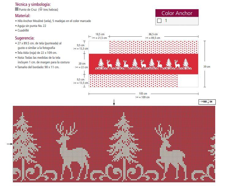renas e árvores de natal