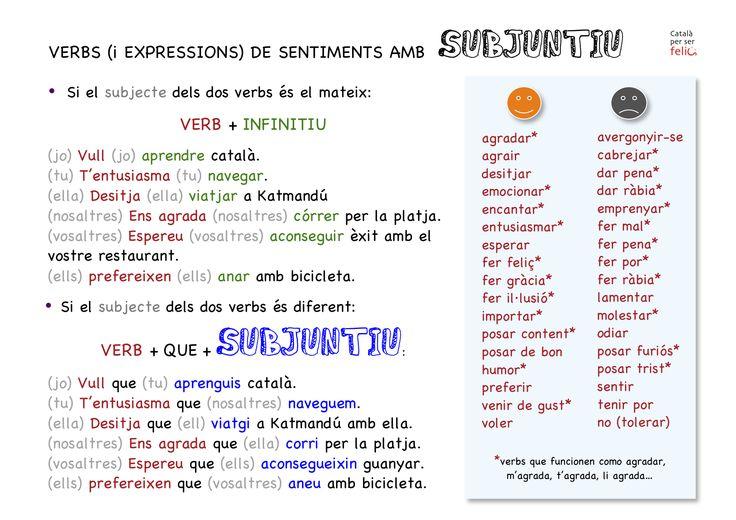 Expressió de sentiments amb Subjuntiu