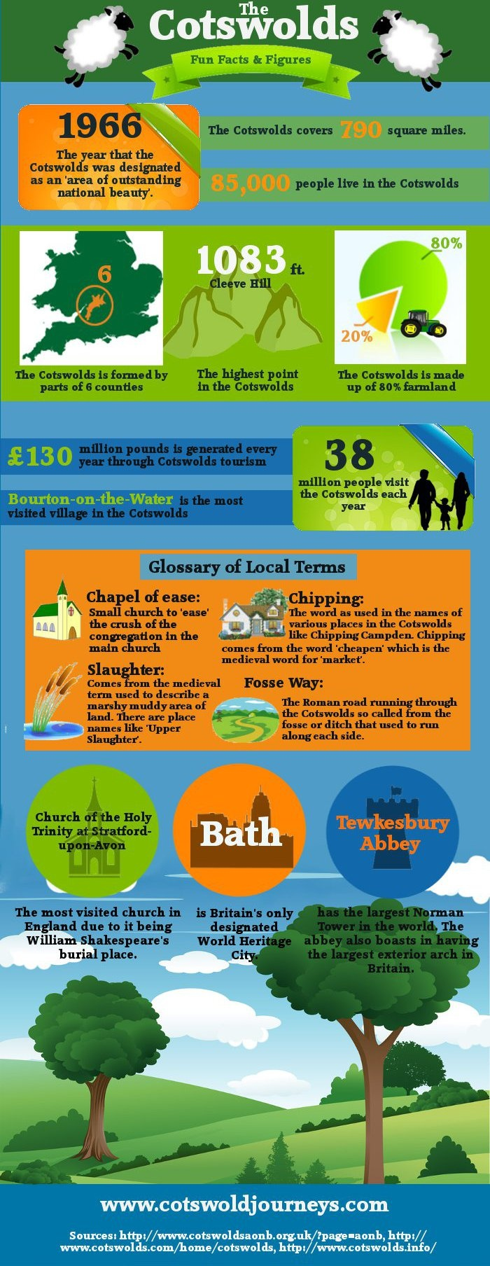 Fun Facts About The Cotswolds