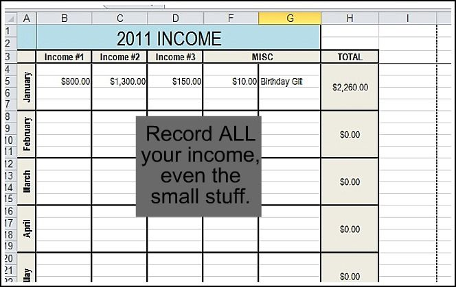 Sample spreadsheet to follow when budgeting your personal finances - sample small business budget