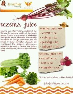 natural eczema relief tips - Eczema drink- I dont believe in detox diets, but Id be willing to make some of these to enjoy throughout my day