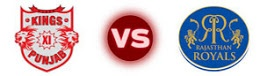 Check out the latest results on IPL match 55: Kings XI Punjab vs Rajasthan Royals. In this match RR won by 8 Wickets. A Rahane from Rajasthan Royals scored 59 runs, S Samson scored 47 and K Cooper took 3 wickets and given 23 runs while S Marsh from Kings XI Punjab scored 77 and B Sharma took 1 wickets and given 21 runs.