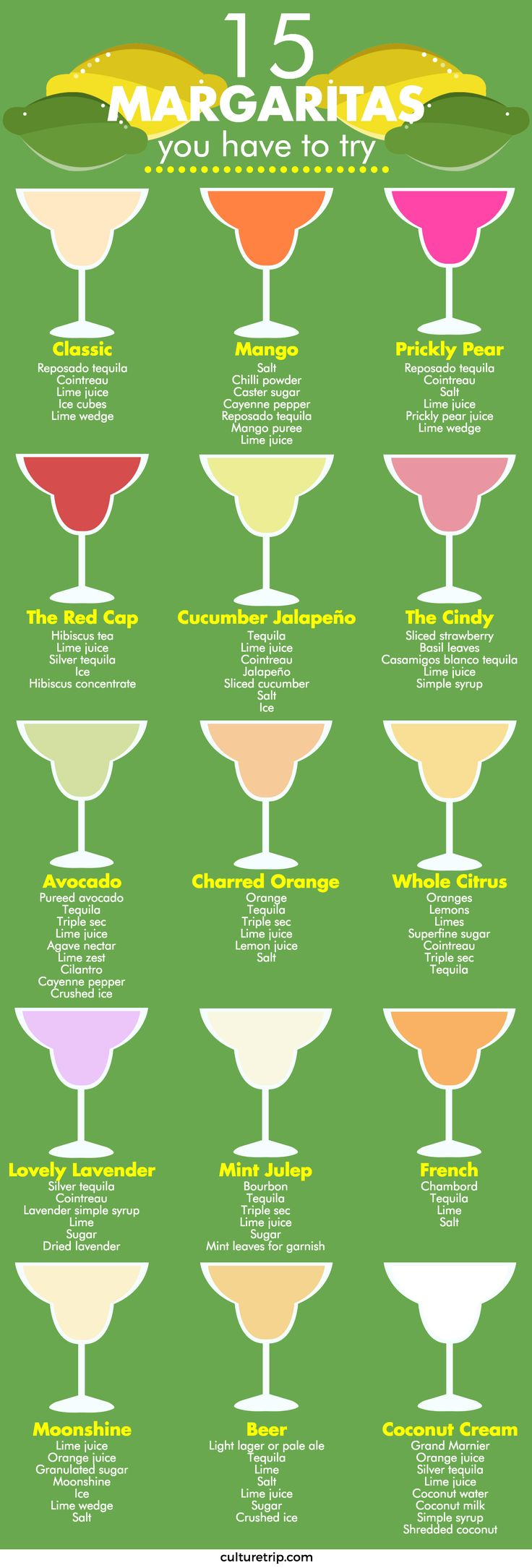15 Margarita Recipes You Have To Try #Infografía #Infographic