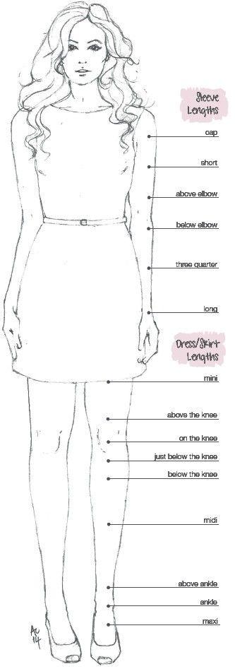 Guide des tailles de vêtements et des mesures pour femmes grandes chez Long Tall Sally UE