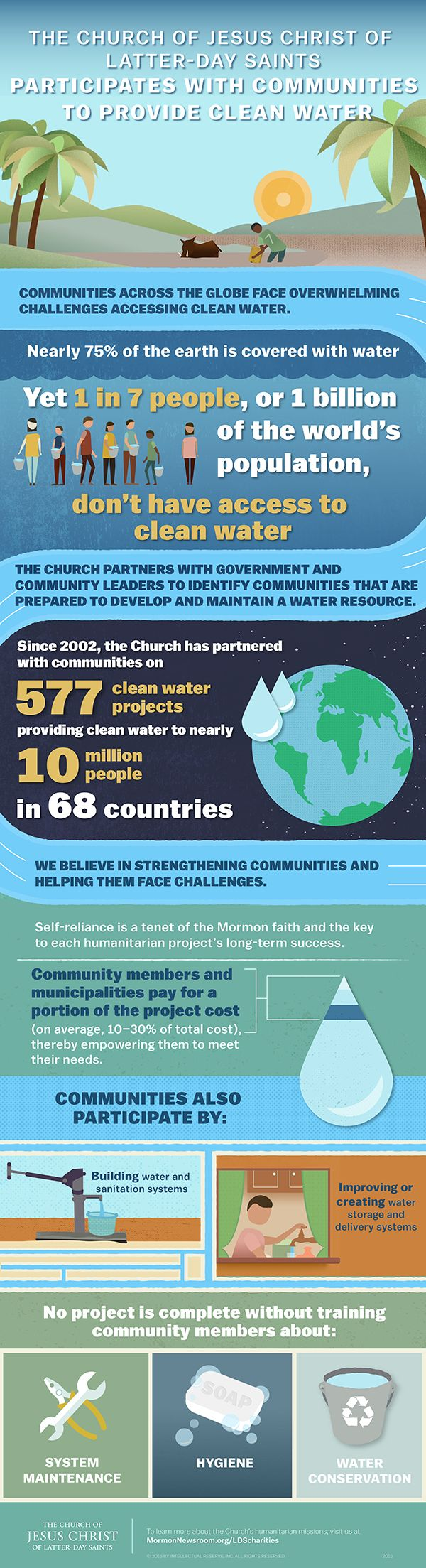 LDS Charities Clean Water Program The Church of Jesus Christ of Latter-day Saints