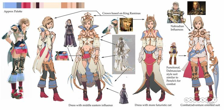 Fantasy Character Design Tutorial : Best images about character design clothes tutorial on