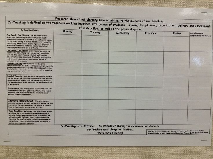 Co teaching strategies!