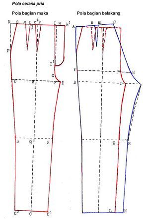 cara mengukur dan membuat pola celana pria............. how to measure and create patterns of men's pants