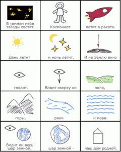 мнемотаблицы к стихам - Поиск в Google