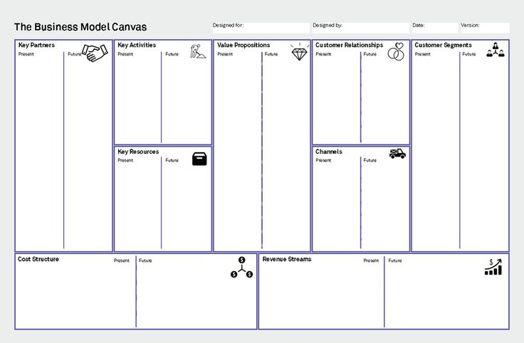 Personal Leadership Canvas   Owl, Fox \ Dean UX DT Pinterest - blank swot analysis template