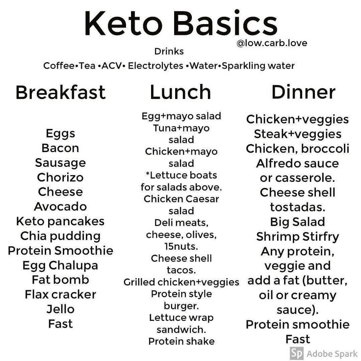 Keep It Simple 👍🙌 How Does Your Favorite Keto Meal Look