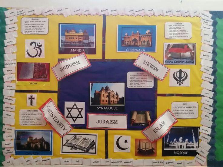 Religious studies interactive display board